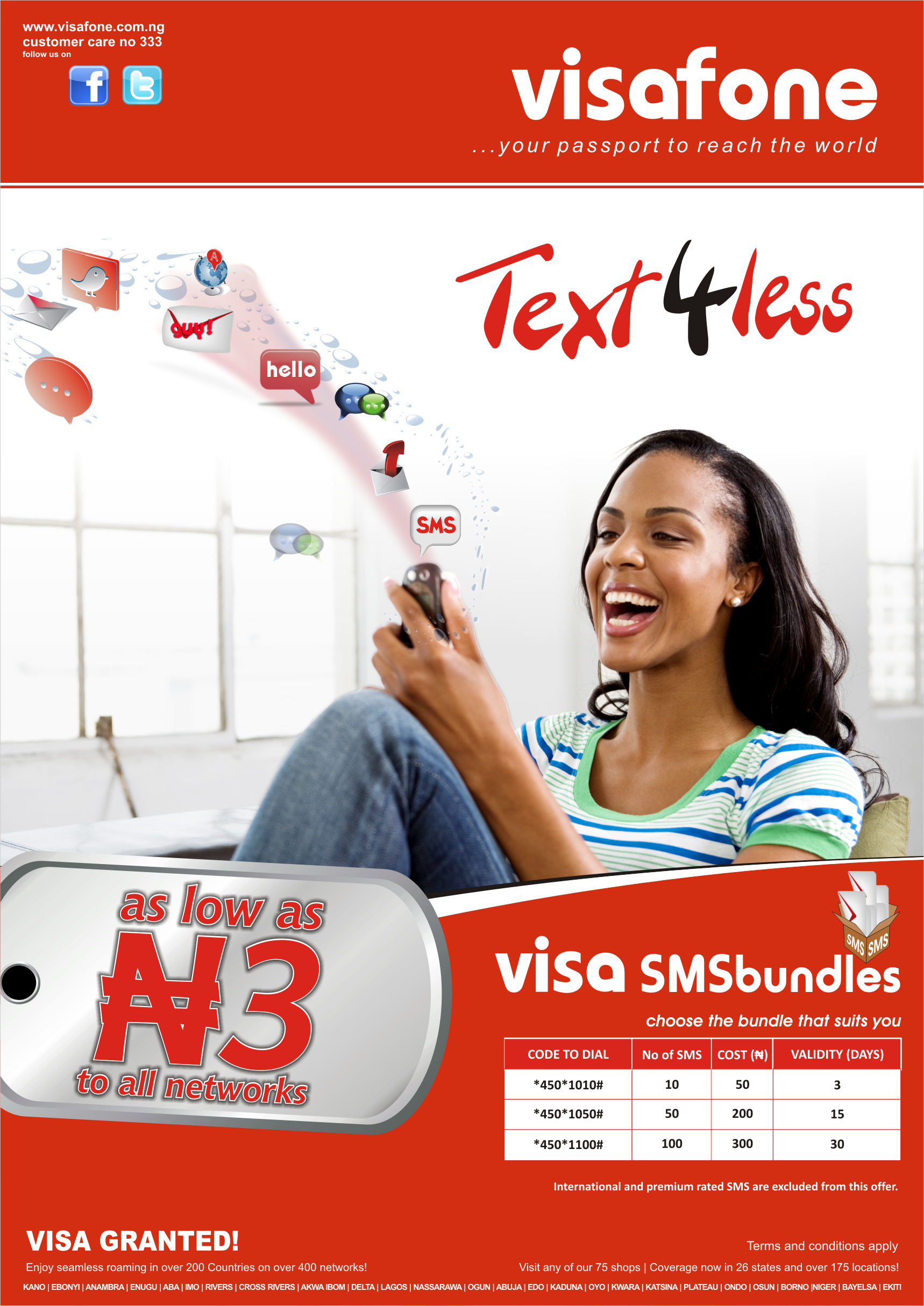 sms-bundle-selected